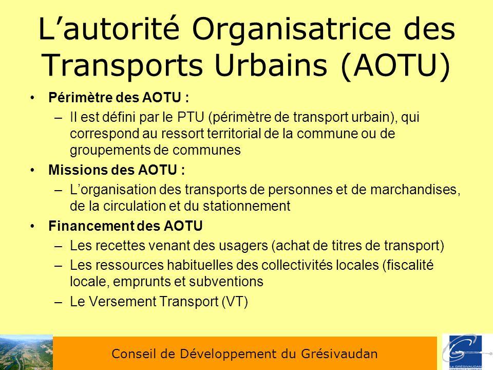 Lautorité Organisatrice des Transports Urbains (AOTU) Périmètre des AOTU : –Il est défini par le PTU (périmètre de transport urbain), qui correspond a