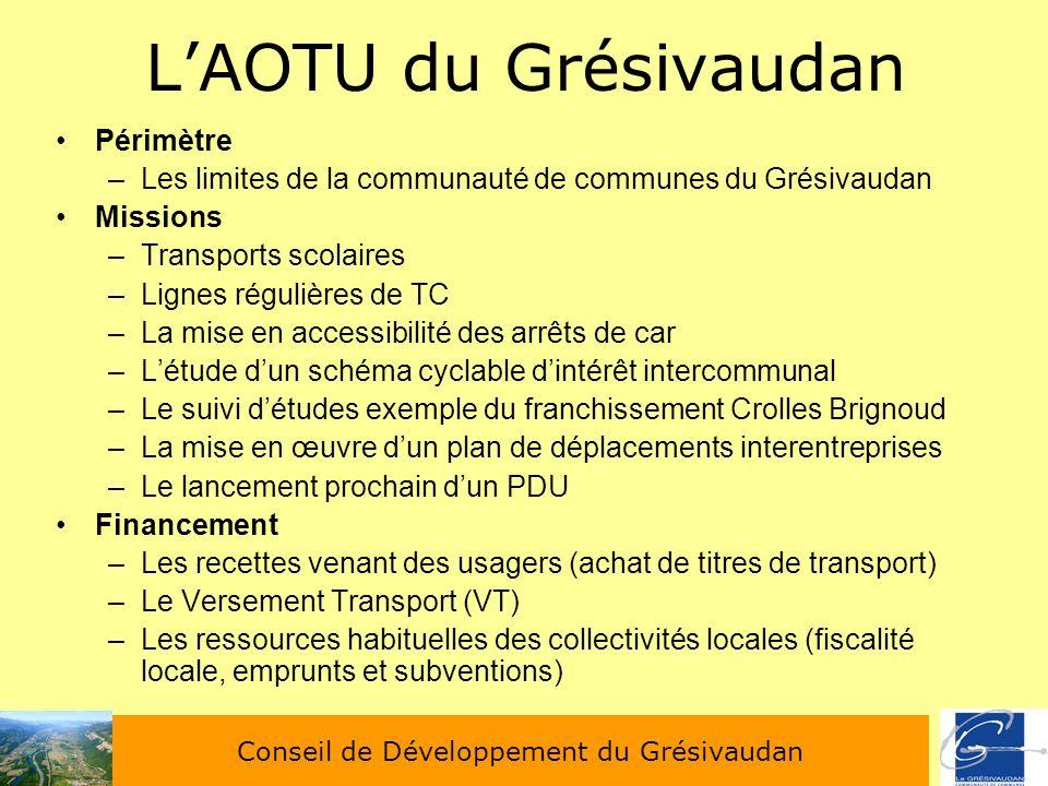 LAOTU du Grésivaudan Périmètre –Les limites de la communauté de communes du Grésivaudan Missions –Transports scolaires –Lignes régulières de TC –La mi