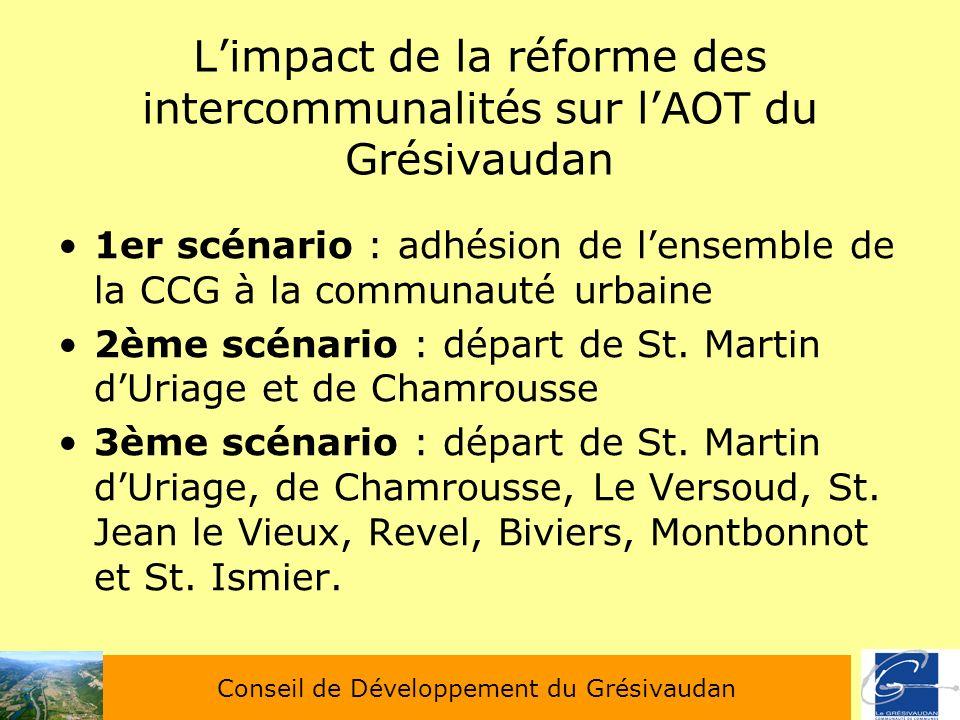 Limpact de la réforme des intercommunalités sur lAOT du Grésivaudan 1er scénario : adhésion de lensemble de la CCG à la communauté urbaine 2ème scénar