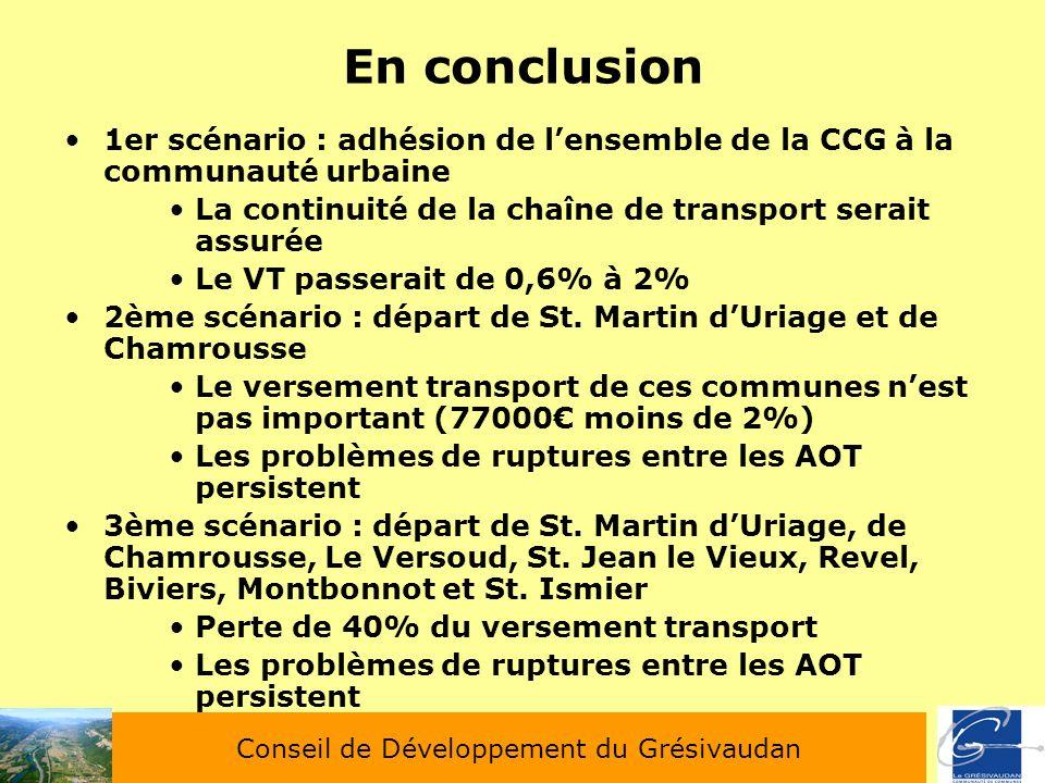 En conclusion 1er scénario : adhésion de lensemble de la CCG à la communauté urbaine La continuité de la chaîne de transport serait assurée Le VT pass