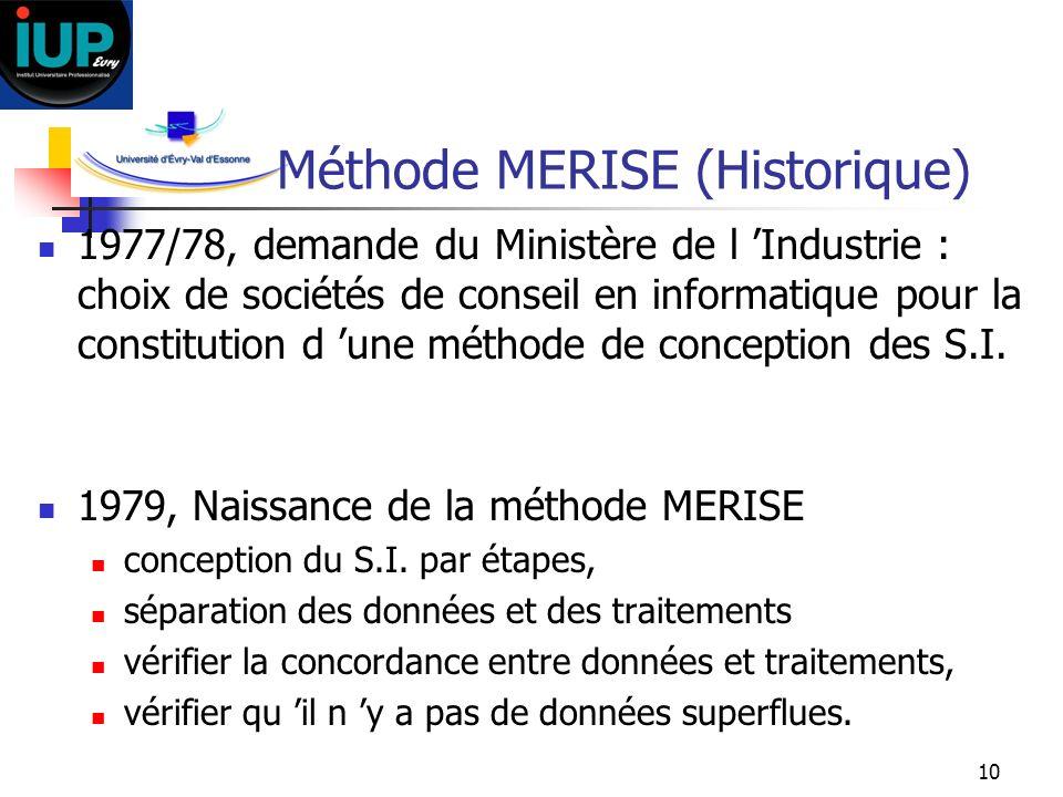 10 Méthode MERISE (Historique) 1977/78, demande du Ministère de l Industrie : choix de sociétés de conseil en informatique pour la constitution d une
