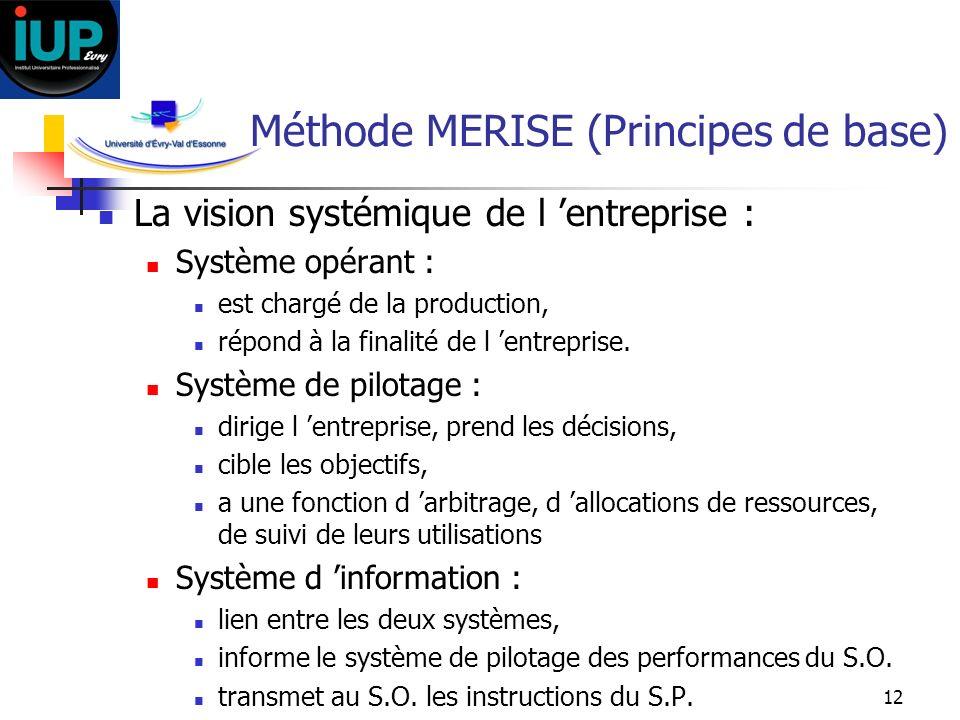 12 Méthode MERISE (Principes de base) La vision systémique de l entreprise : Système opérant : est chargé de la production, répond à la finalité de l