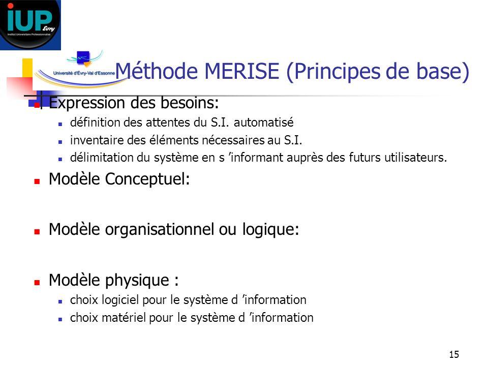 15 Méthode MERISE (Principes de base) Expression des besoins: définition des attentes du S.I. automatisé inventaire des éléments nécessaires au S.I. d