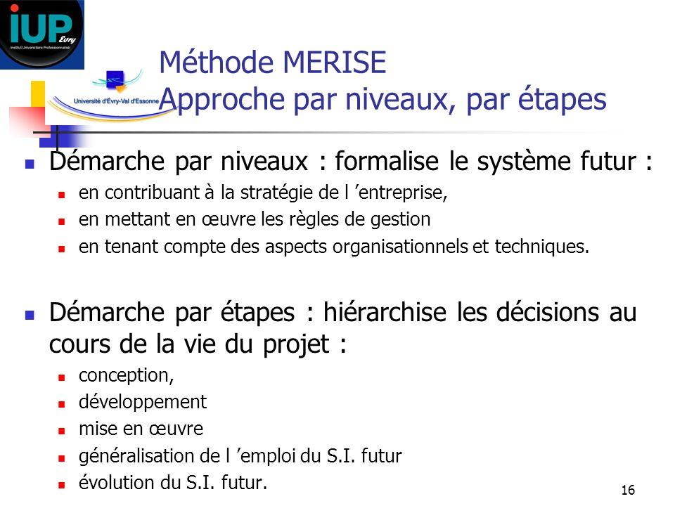 16 Méthode MERISE Approche par niveaux, par étapes Démarche par niveaux : formalise le système futur : en contribuant à la stratégie de l entreprise,