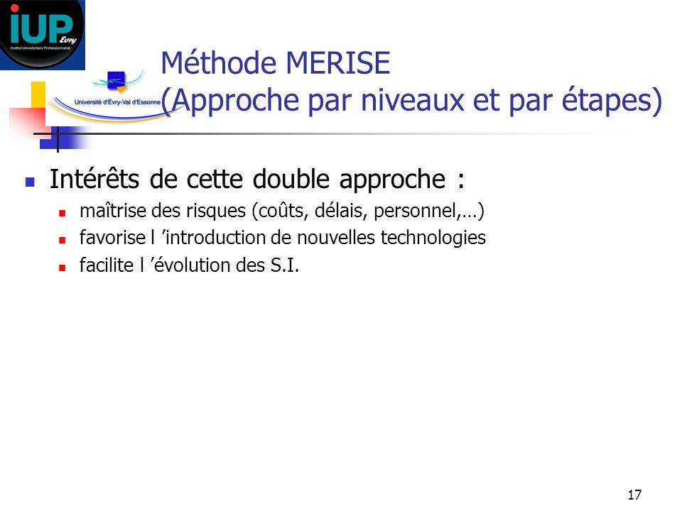 17 Méthode MERISE (Approche par niveaux et par étapes) Intérêts de cette double approche : maîtrise des risques (coûts, délais, personnel,…) favorise
