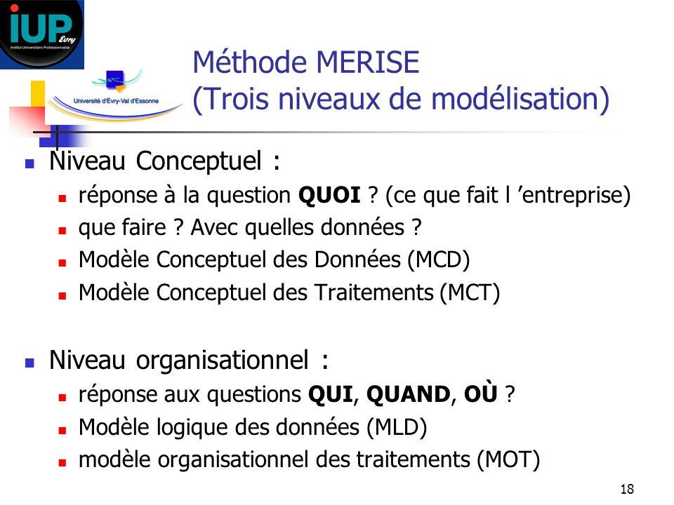 18 Méthode MERISE (Trois niveaux de modélisation) Niveau Conceptuel : réponse à la question QUOI ? (ce que fait l entreprise) que faire ? Avec quelles