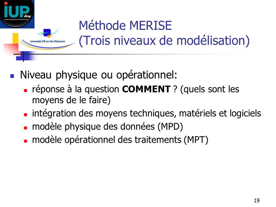 19 Méthode MERISE (Trois niveaux de modélisation) Niveau physique ou opérationnel: réponse à la question COMMENT ? (quels sont les moyens de le faire)