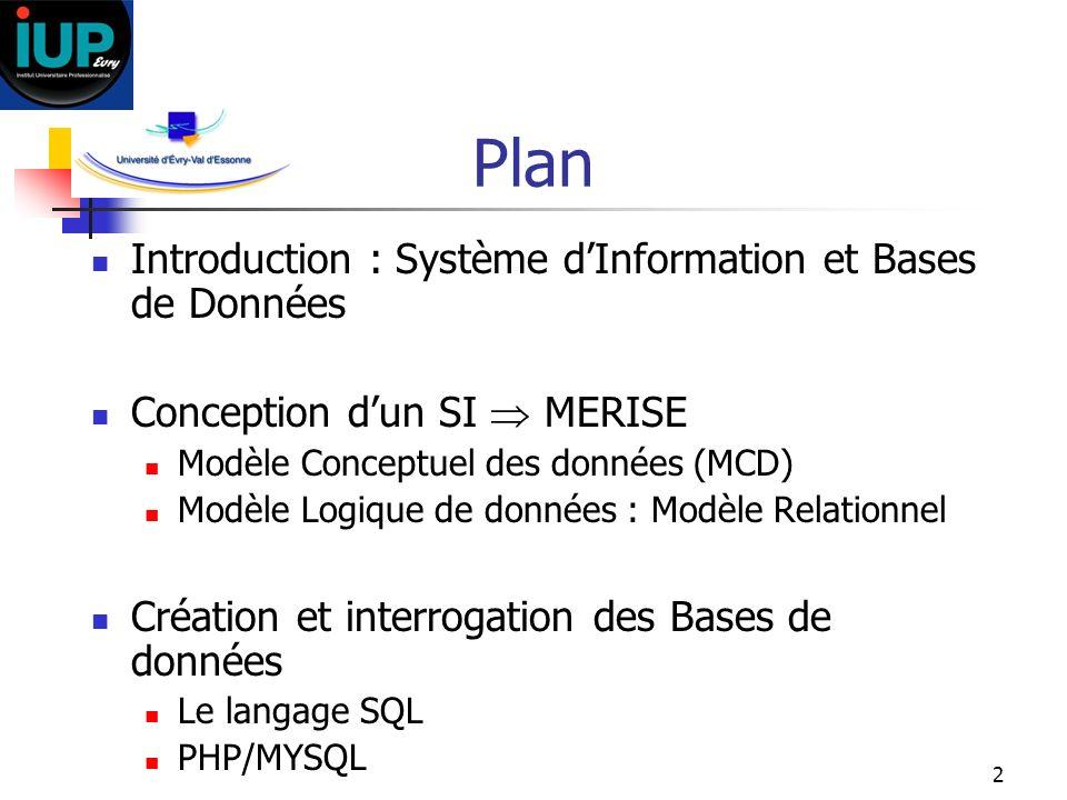 2 Plan Introduction : Système dInformation et Bases de Données Conception dun SI MERISE Modèle Conceptuel des données (MCD) Modèle Logique de données