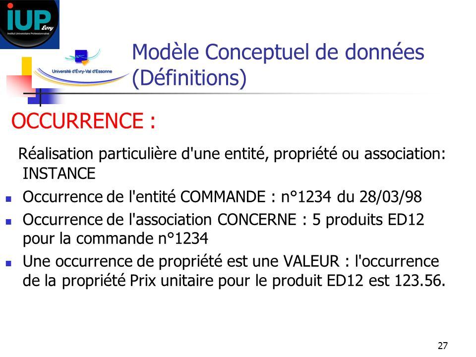 27 Modèle Conceptuel de données (Définitions) OCCURRENCE : Réalisation particulière d'une entité, propriété ou association: INSTANCE Occurrence de l'e