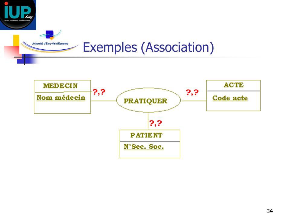 34 Exemples (Association)