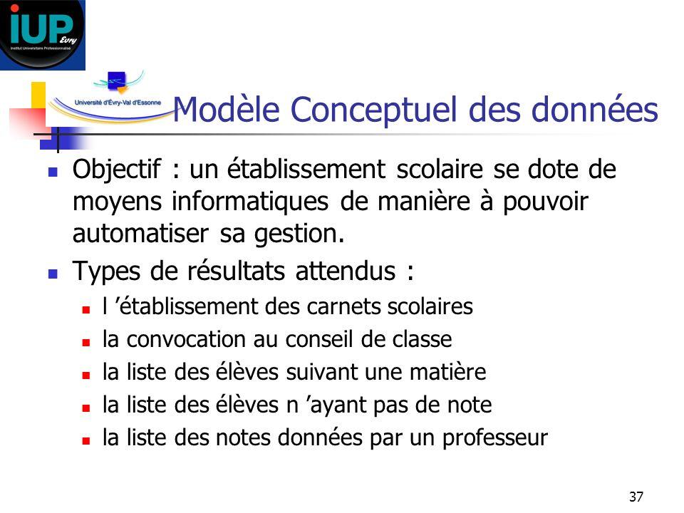 37 Modèle Conceptuel des données Objectif : un établissement scolaire se dote de moyens informatiques de manière à pouvoir automatiser sa gestion. Typ