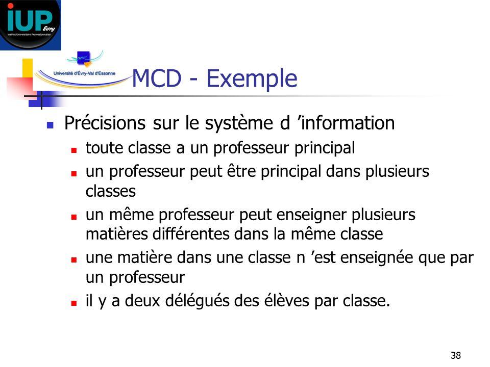 38 MCD - Exemple Précisions sur le système d information toute classe a un professeur principal un professeur peut être principal dans plusieurs class