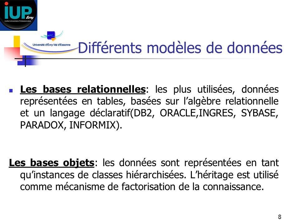 8 Différents modèles de données Les bases relationnelles: les plus utilisées, données représentées en tables, basées sur lalgèbre relationnelle et un
