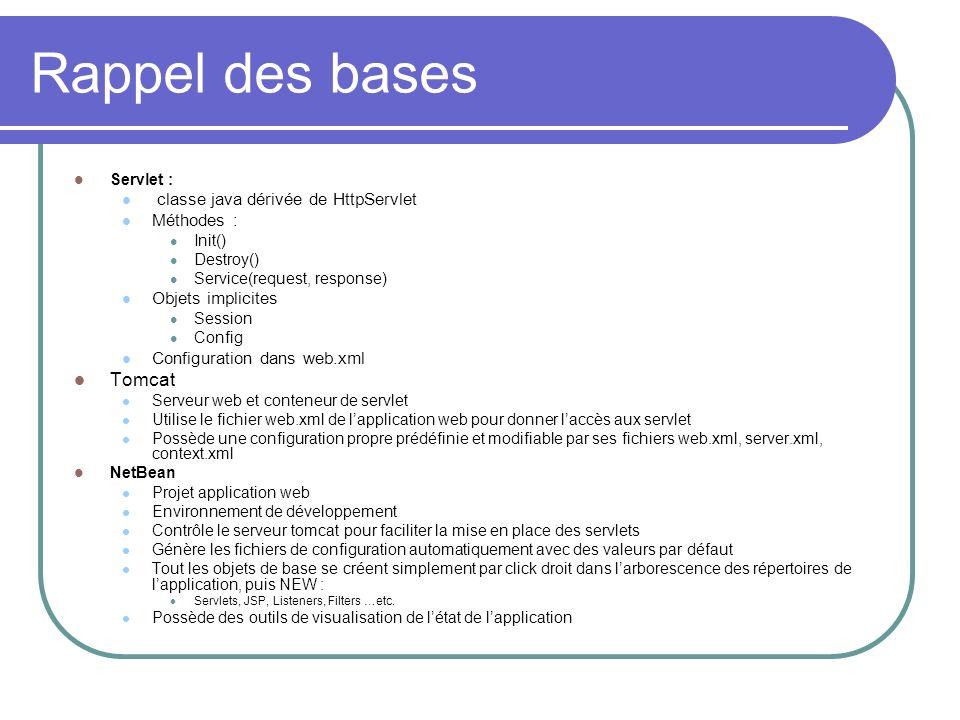 Rappel des bases Servlet : classe java dérivée de HttpServlet Méthodes : Init() Destroy() Service(request, response) Objets implicites Session Config