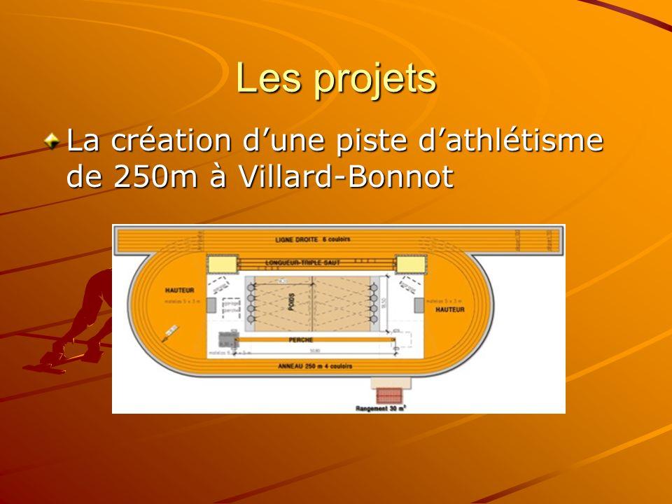 Les projets La création dune piste dathlétisme de 250m à Villard-Bonnot