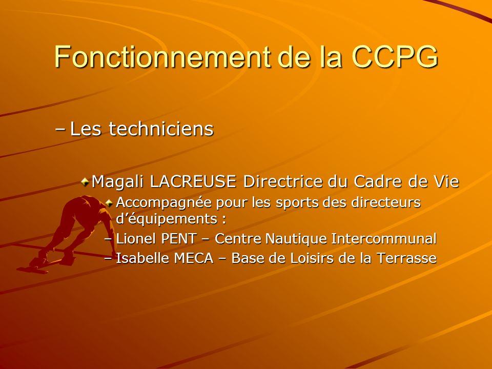 Fonctionnement de la CCPG –Les techniciens Magali LACREUSE Directrice du Cadre de Vie Accompagnée pour les sports des directeurs déquipements : –Lione
