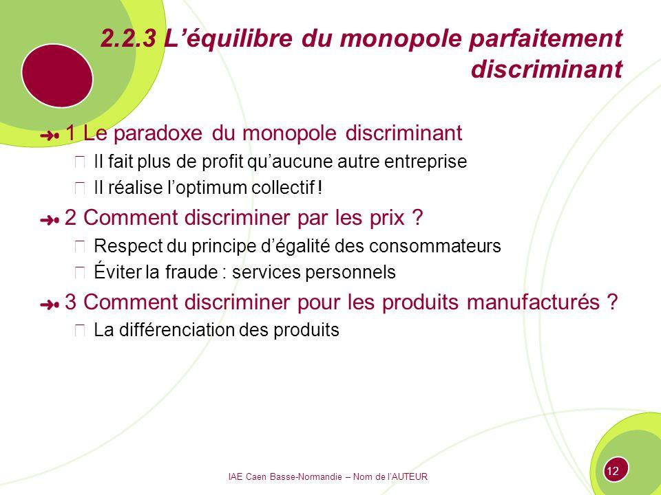 IAE Caen Basse-Normandie – Nom de lAUTEUR 12 2.2.3 Léquilibre du monopole parfaitement discriminant 1 Le paradoxe du monopole discriminant Il fait plu