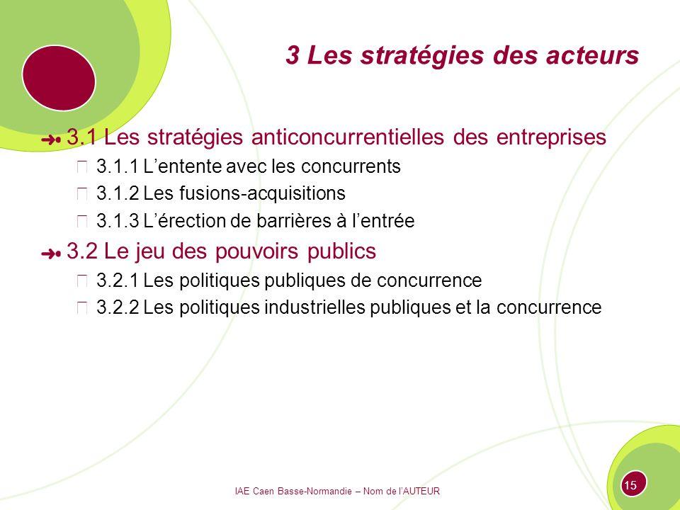 IAE Caen Basse-Normandie – Nom de lAUTEUR 15 3 Les stratégies des acteurs 3.1 Les stratégies anticoncurrentielles des entreprises 3.1.1 Lentente avec