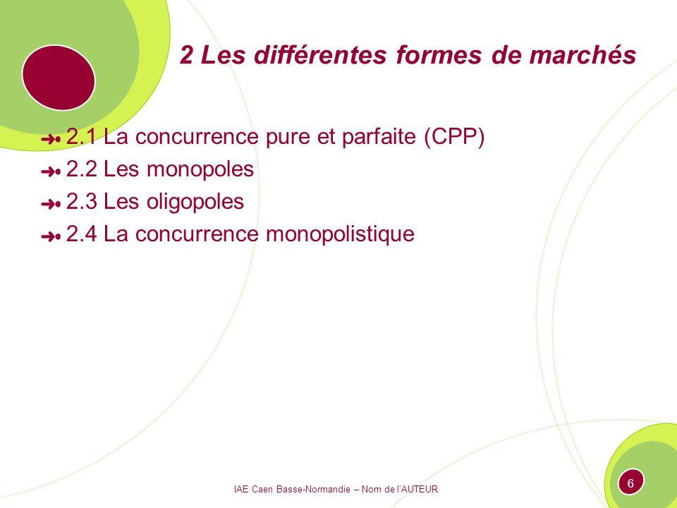IAE Caen Basse-Normandie – Nom de lAUTEUR 6 2 Les différentes formes de marchés 2.1 La concurrence pure et parfaite (CPP) 2.2 Les monopoles 2.3 Les ol
