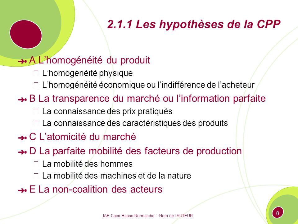 IAE Caen Basse-Normandie – Nom de lAUTEUR 8 2.1.1 Les hypothèses de la CPP A Lhomogénéité du produit Lhomogénéité physique Lhomogénéité économique ou