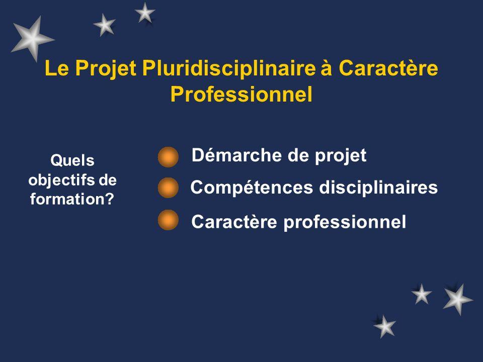 Le Projet Pluridisciplinaire à Caractère Professionnel Quels objectifs de formation? Démarche de projet Compétences disciplinaires Caractère professio