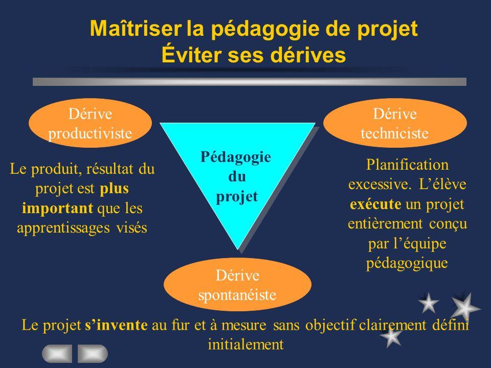 Maîtriser la pédagogie de projet Éviter ses dérives Pédagogie du projet Dérive productiviste Dérive spontanéiste Dérive techniciste Le produit, résult