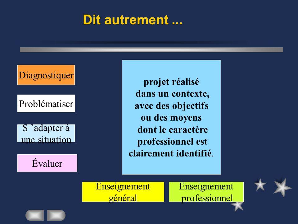 Dit autrement... Diagnostiquer Problématiser S adapter à une situation Évaluer Enseignement général Enseignement professionnel projet réalisé dans un