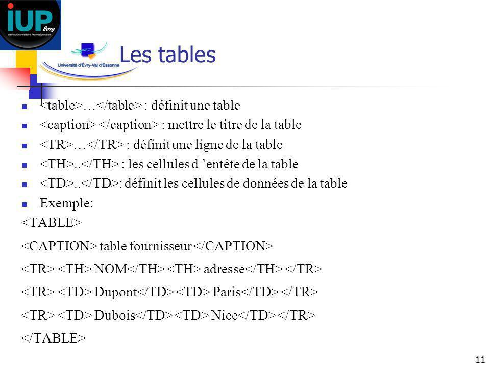 11 Les tables … : définit une table : mettre le titre de la table … : définit une ligne de la table.. : les cellules d entête de la table.. : définit