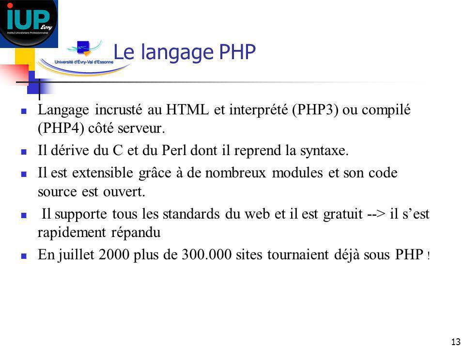 13 Le langage PHP Langage incrusté au HTML et interprété (PHP3) ou compilé (PHP4) côté serveur. Il dérive du C et du Perl dont il reprend la syntaxe.