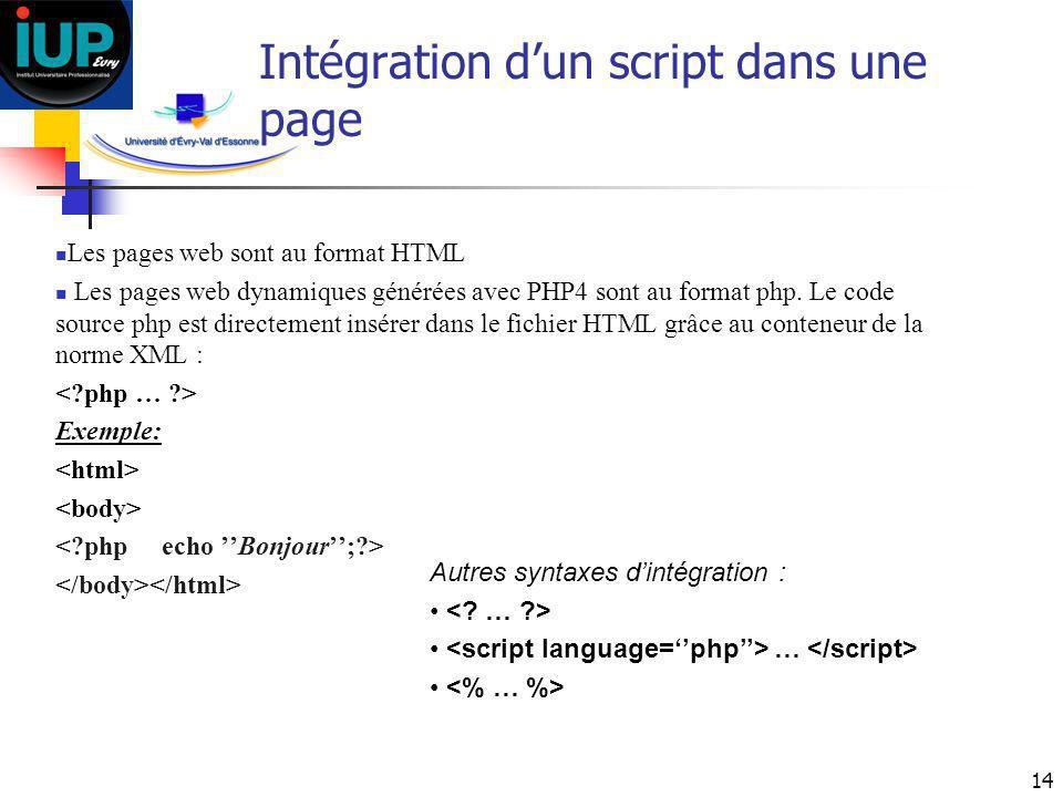 14 Intégration dun script dans une page Les pages web sont au format HTML Les pages web dynamiques générées avec PHP4 sont au format php. Le code sour