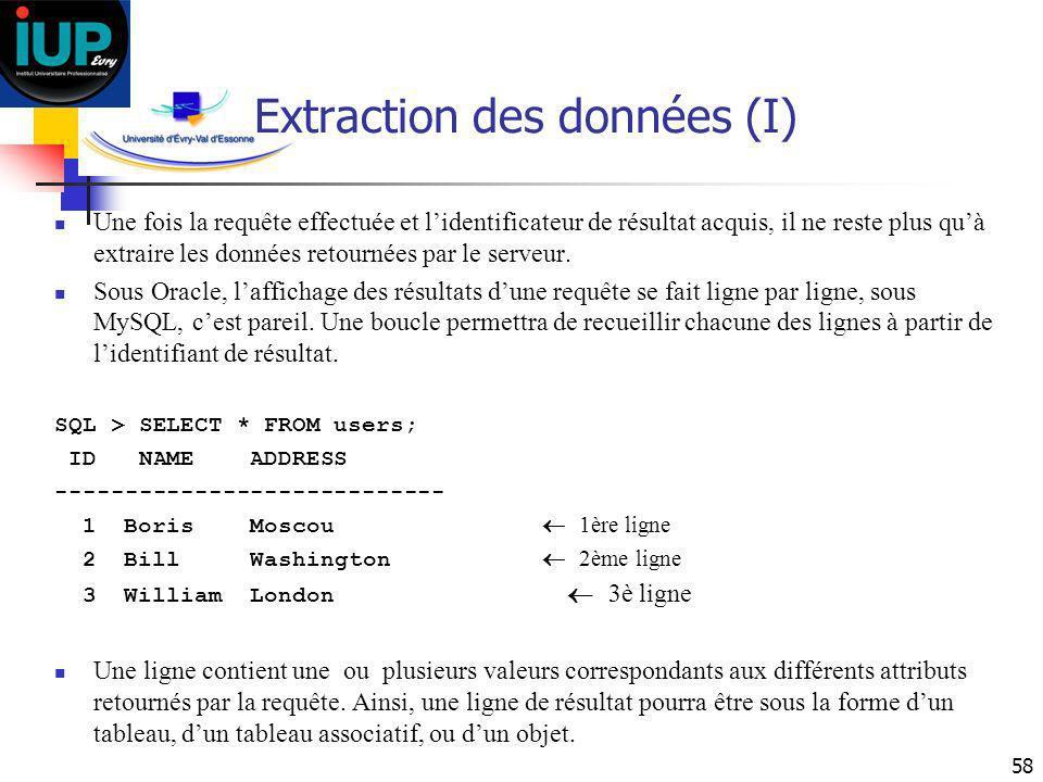 58 Extraction des données (I) Une fois la requête effectuée et lidentificateur de résultat acquis, il ne reste plus quà extraire les données retournée