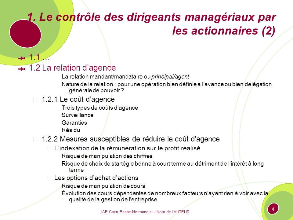 IAE Caen Basse-Normandie – Nom de lAUTEUR 4 1. Le contrôle des dirigeants managériaux par les actionnaires (2) 1.1 … 1.2 La relation dagence La relati