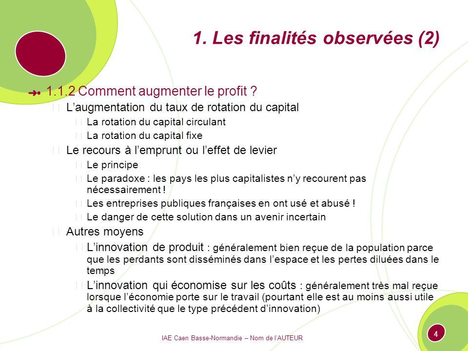 IAE Caen Basse-Normandie – Nom de lAUTEUR 4 1. Les finalités observées (2) 1.1.2 Comment augmenter le profit ? Laugmentation du taux de rotation du ca