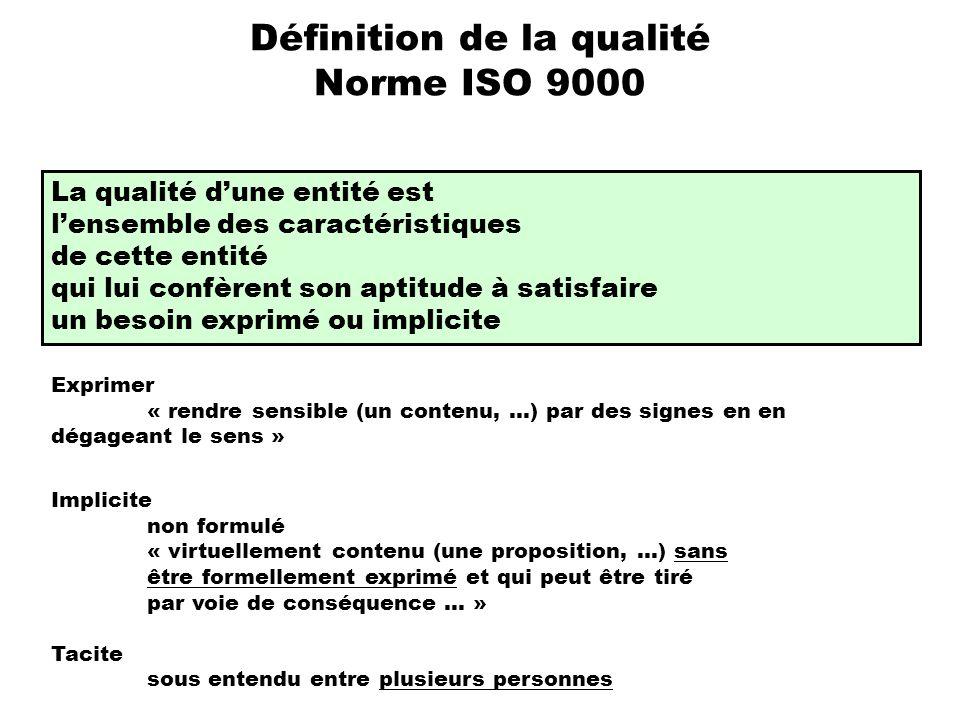 Définition de la qualité Norme ISO 9000 La qualité dune entité est lensemble des caractéristiques de cette entité qui lui confèrent son aptitude à sat
