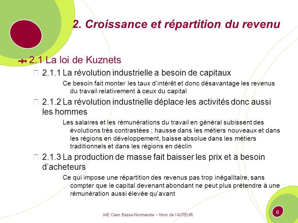 IAE Caen Basse-Normandie – Nom de lAUTEUR 6 2. Croissance et répartition du revenu 2.1 La loi de Kuznets 2.1.1 La révolution industrielle a besoin de