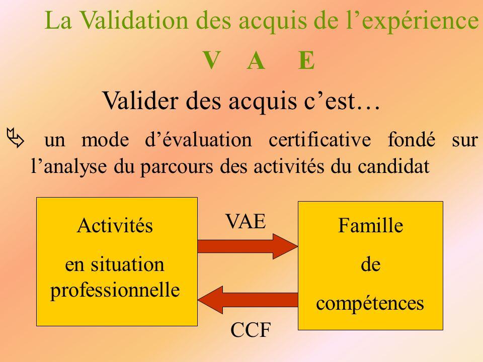 La Validation des acquis de lexpérience V A E Valider des acquis cest… un mode dévaluation certificative fondé sur lanalyse du parcours des activités