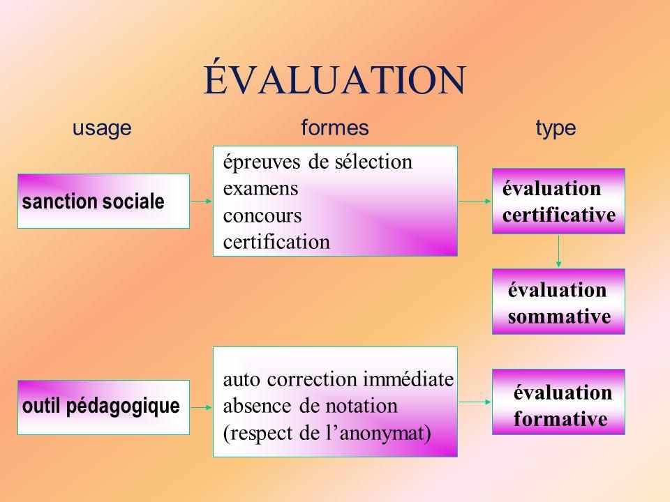 ÉVALUATION sanction sociale outil pédagogique épreuves de sélection examens concours certification auto correction immédiate absence de notation (resp