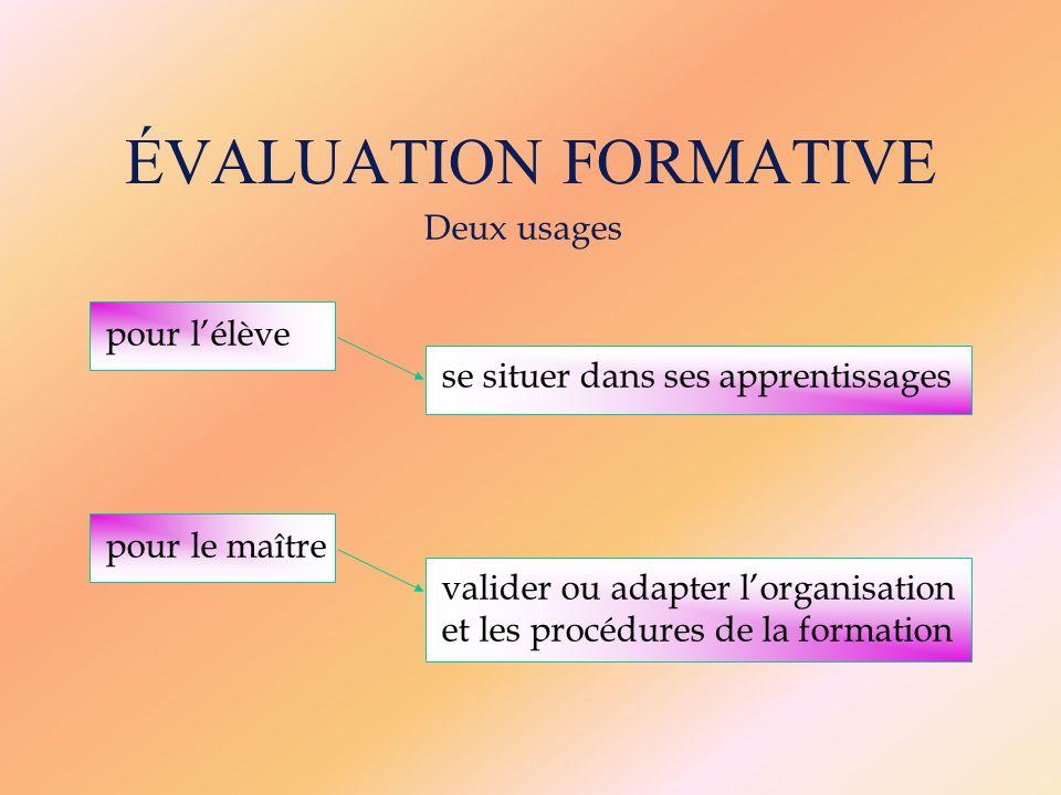 ÉVALUATION FORMATIVE Deux usages pour lélève se situer dans ses apprentissages pour le maître valider ou adapter lorganisation et les procédures de la