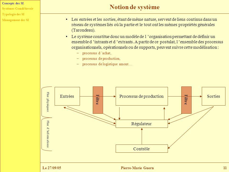 Typologie des SI Management des SI Systèmes Com&Savoir Le 27/09/05Pierre-Marie Guern11 Notion de système Les entrées et les sorties, étant de même nat