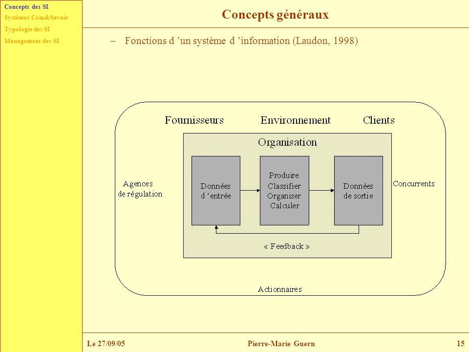 Typologie des SI Management des SI Systèmes Com&Savoir Le 27/09/05Pierre-Marie Guern15 Concepts généraux –Fonctions d un système d information (Laudon