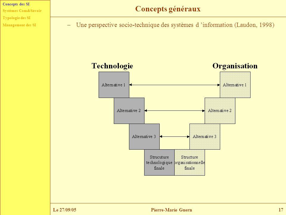 Typologie des SI Management des SI Systèmes Com&Savoir Le 27/09/05Pierre-Marie Guern17 Concepts généraux –Une perspective socio-technique des systèmes