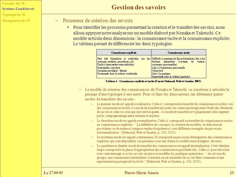 Concepts des SI Typologie des SI Management des SI Systèmes Com&Savoir Le 27/09/05Pierre-Marie Guern23 Gestion des savoirs –Processus de création des