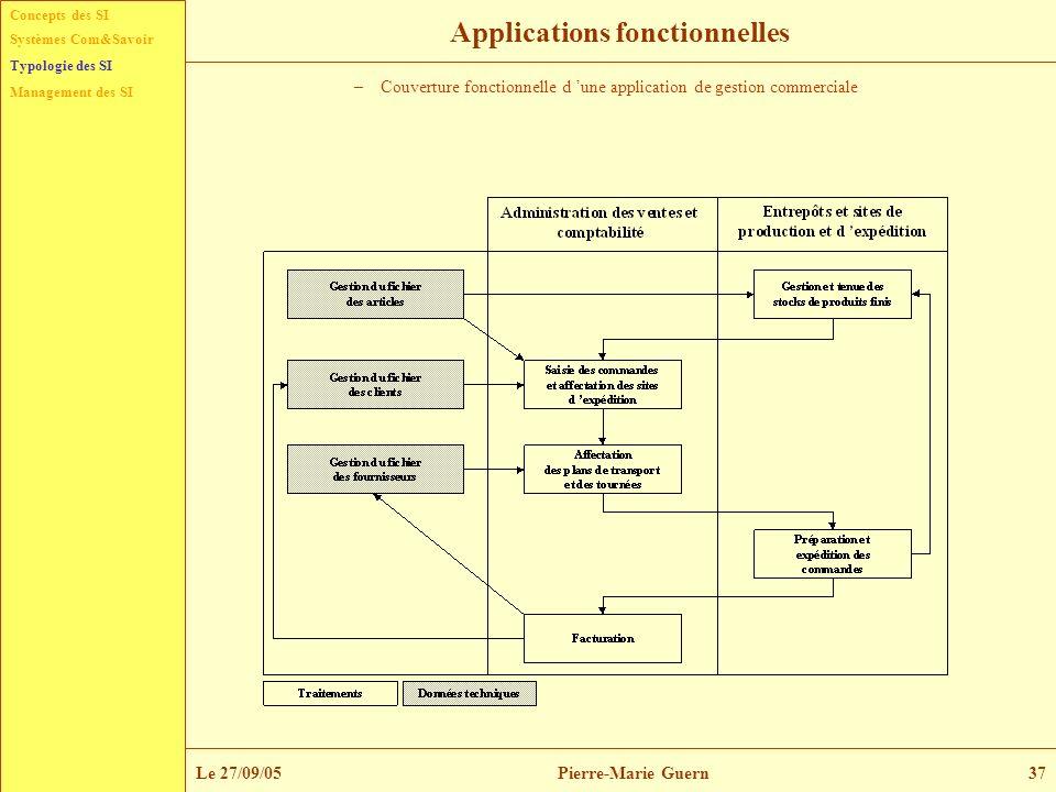 Concepts des SI Typologie des SI Management des SI Systèmes Com&Savoir Le 27/09/05Pierre-Marie Guern37 Applications fonctionnelles –Couverture fonctio