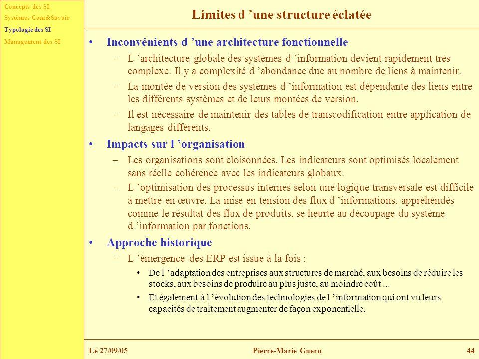 Concepts des SI Typologie des SI Management des SI Systèmes Com&Savoir Le 27/09/05Pierre-Marie Guern44 Limites d une structure éclatée Inconvénients d