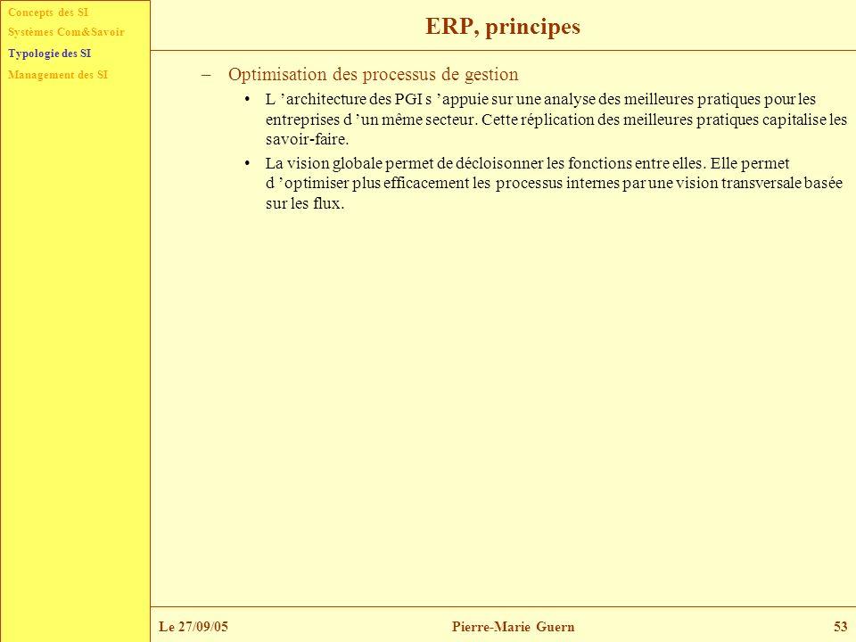 Concepts des SI Typologie des SI Management des SI Systèmes Com&Savoir Le 27/09/05Pierre-Marie Guern53 ERP, principes –Optimisation des processus de g