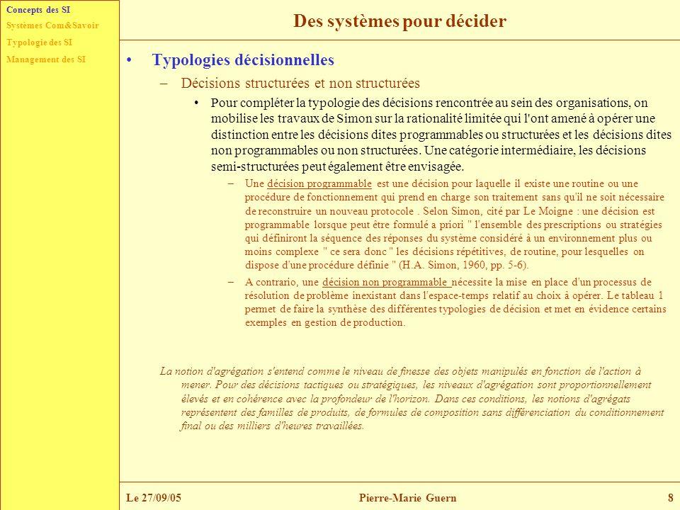 Typologie des SI Management des SI Systèmes Com&Savoir Le 27/09/05Pierre-Marie Guern9 Des systèmes pour décider –Exemples d informations mobilisées dans la prise de décision de production de produits manufacturés (Giard, 2003) Concepts des SI
