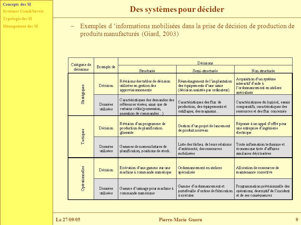 Typologie des SI Management des SI Systèmes Com&Savoir Le 27/09/05Pierre-Marie Guern10 Notion de système Définition générale –Un système se définit comme une entité individualisable de son milieu ou de son environnement mais avec lequel elle procède à des échanges.