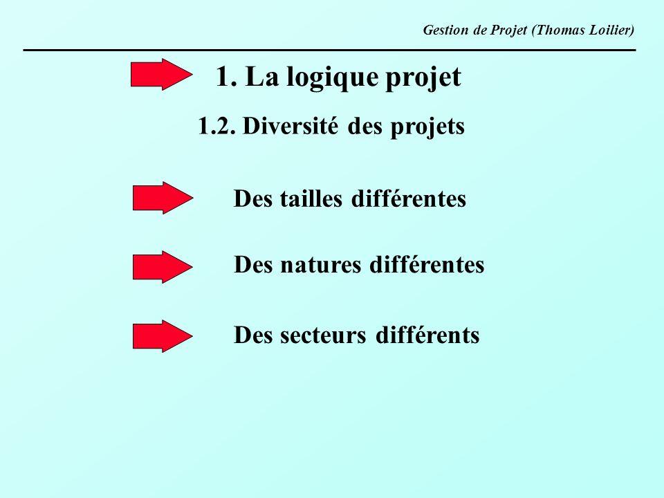 1. La logique projet 1.2. Diversité des projets Des tailles différentes Des natures différentes Des secteurs différents Gestion de Projet (Thomas Loil