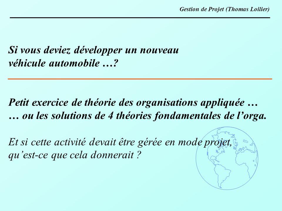 Gestion de Projet (Thomas Loilier) Si vous deviez développer un nouveau véhicule automobile …? Petit exercice de théorie des organisations appliquée …