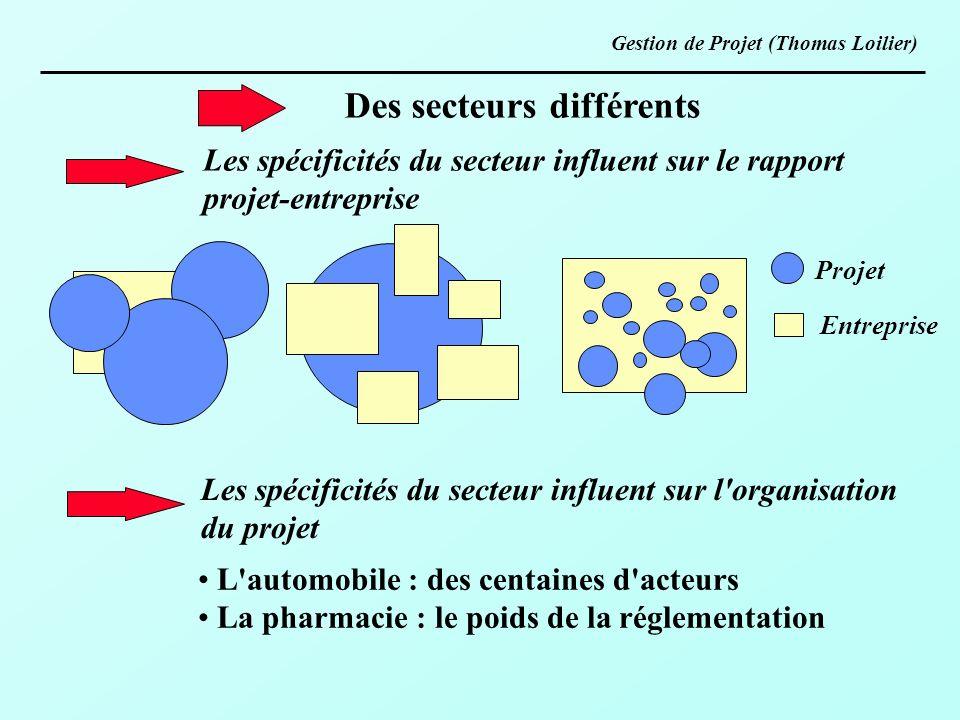 Des secteurs différents Les spécificités du secteur influent sur le rapport projet-entreprise Les spécificités du secteur influent sur l'organisation